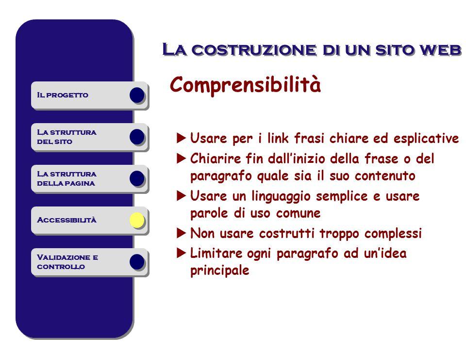 Comprensibilità La costruzione di un sito web