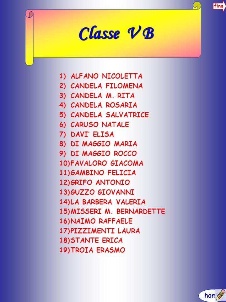 Classe V B ALFANO NICOLETTA CANDELA FILOMENA CANDELA M. RITA