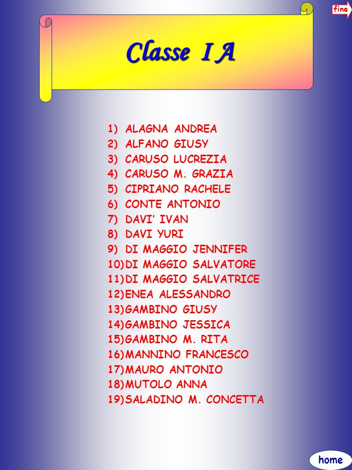 Classe I A ALAGNA ANDREA ALFANO GIUSY CARUSO LUCREZIA CARUSO M. GRAZIA