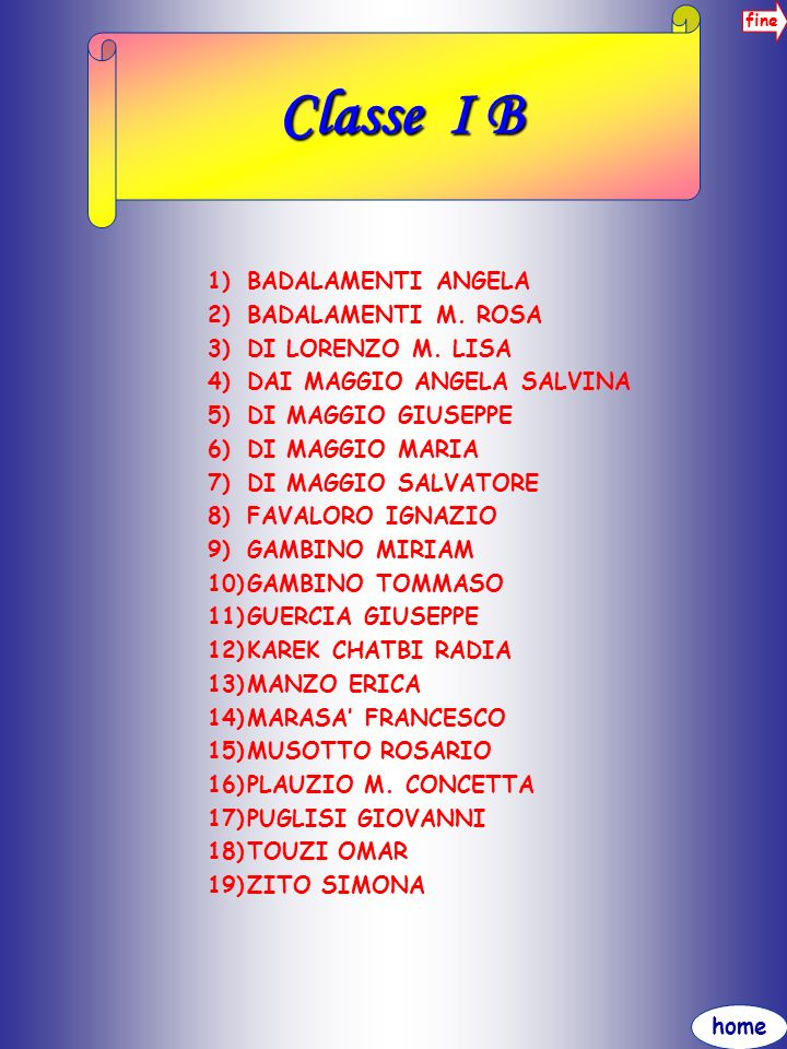 Classe I B BADALAMENTI ANGELA BADALAMENTI M. ROSA DI LORENZO M. LISA