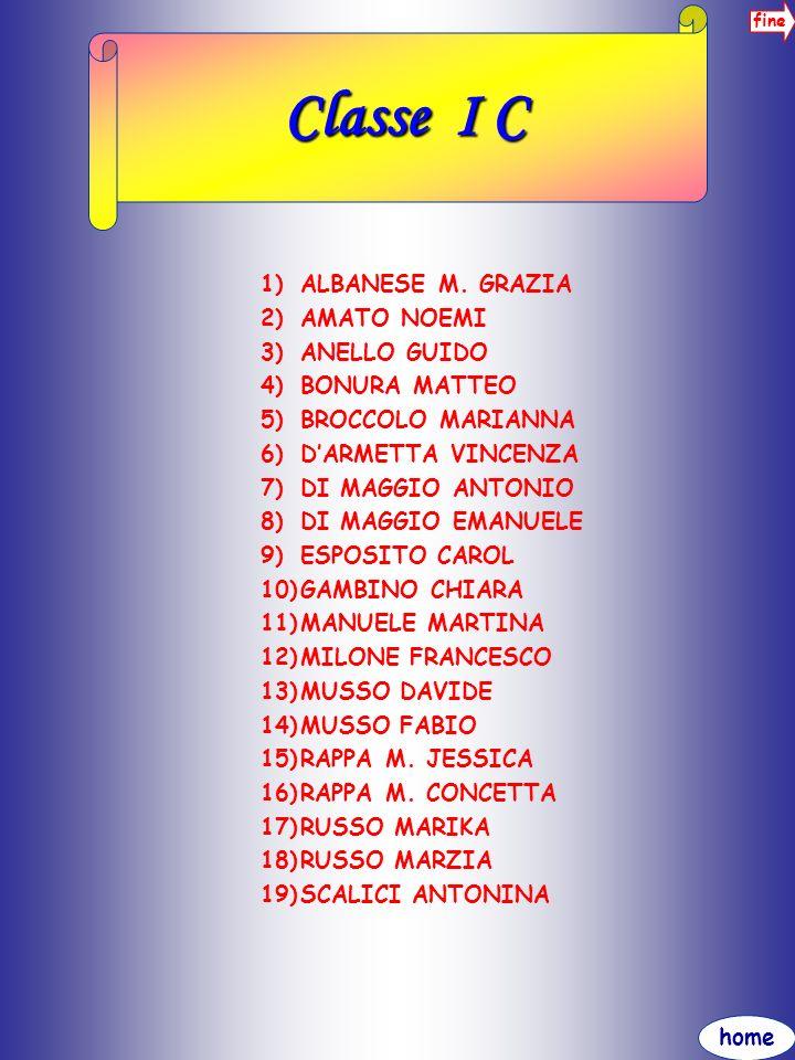 Classe I C ALBANESE M. GRAZIA AMATO NOEMI ANELLO GUIDO BONURA MATTEO