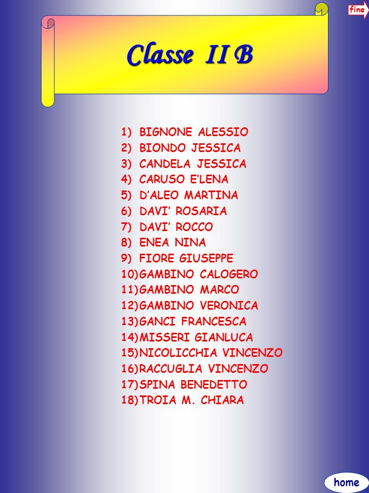 Classe II B BIGNONE ALESSIO BIONDO JESSICA CANDELA JESSICA