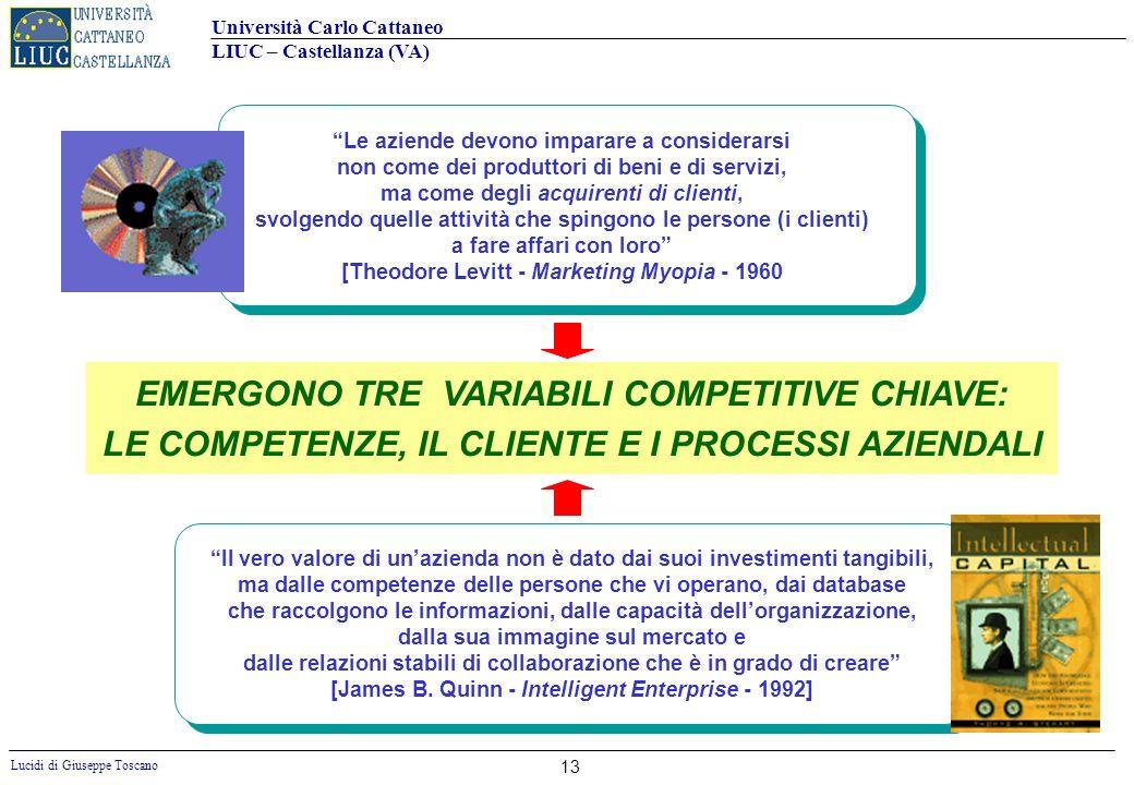 EMERGONO TRE VARIABILI COMPETITIVE CHIAVE:
