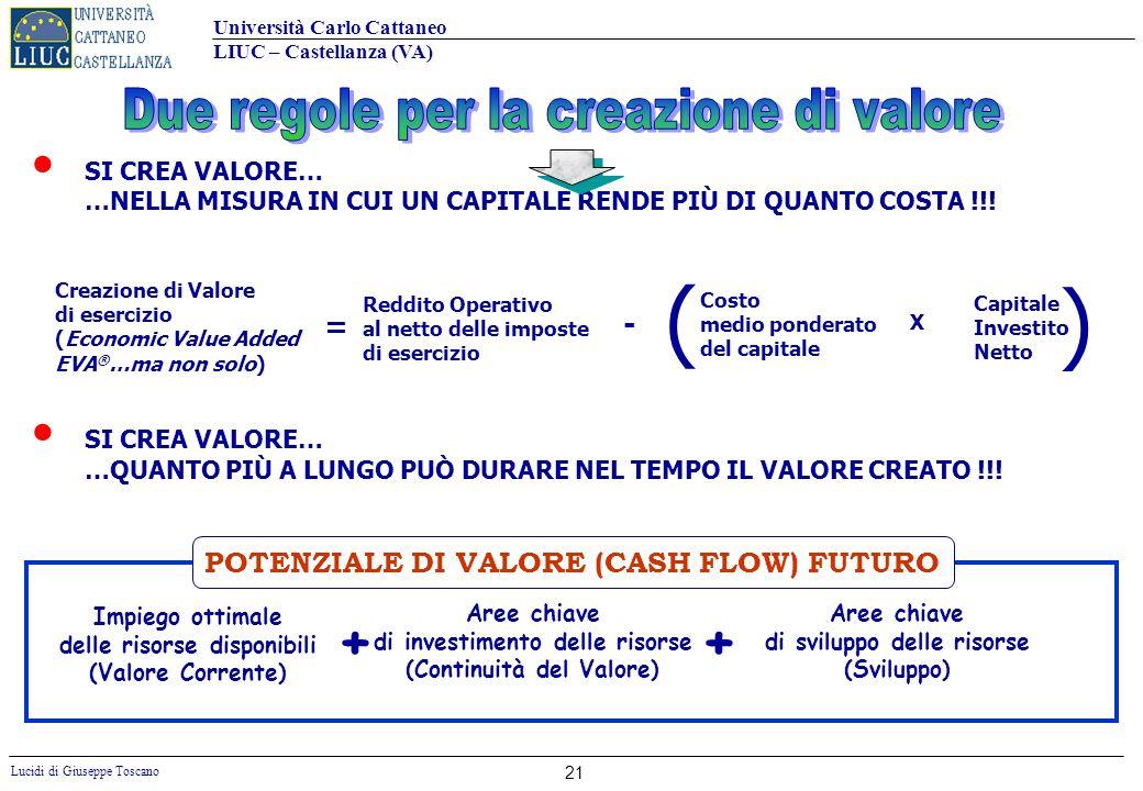 ( ) + + Due regole per la creazione di valore = -