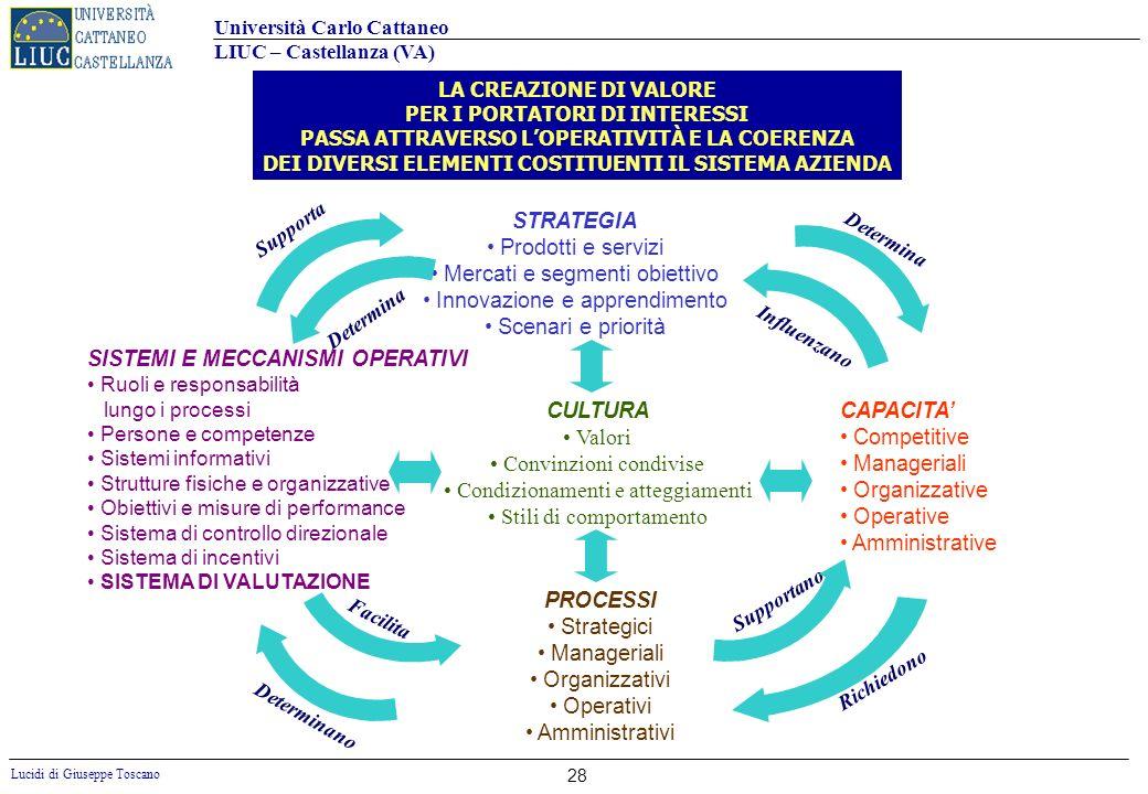 Mercati e segmenti obiettivo Innovazione e apprendimento