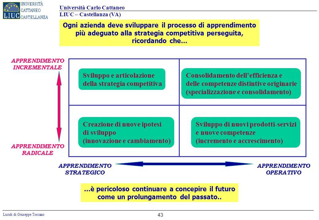 Sviluppo e articolazione della strategia competitiva