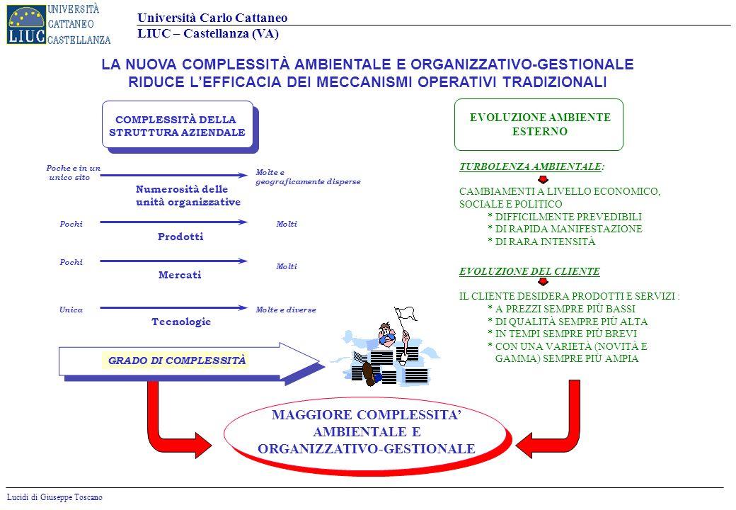 LA NUOVA COMPLESSITÀ AMBIENTALE E ORGANIZZATIVO-GESTIONALE