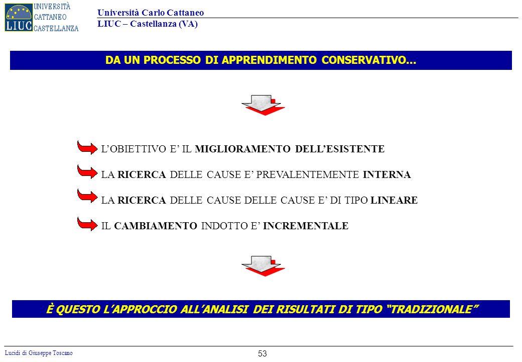 DA UN PROCESSO DI APPRENDIMENTO CONSERVATIVO...