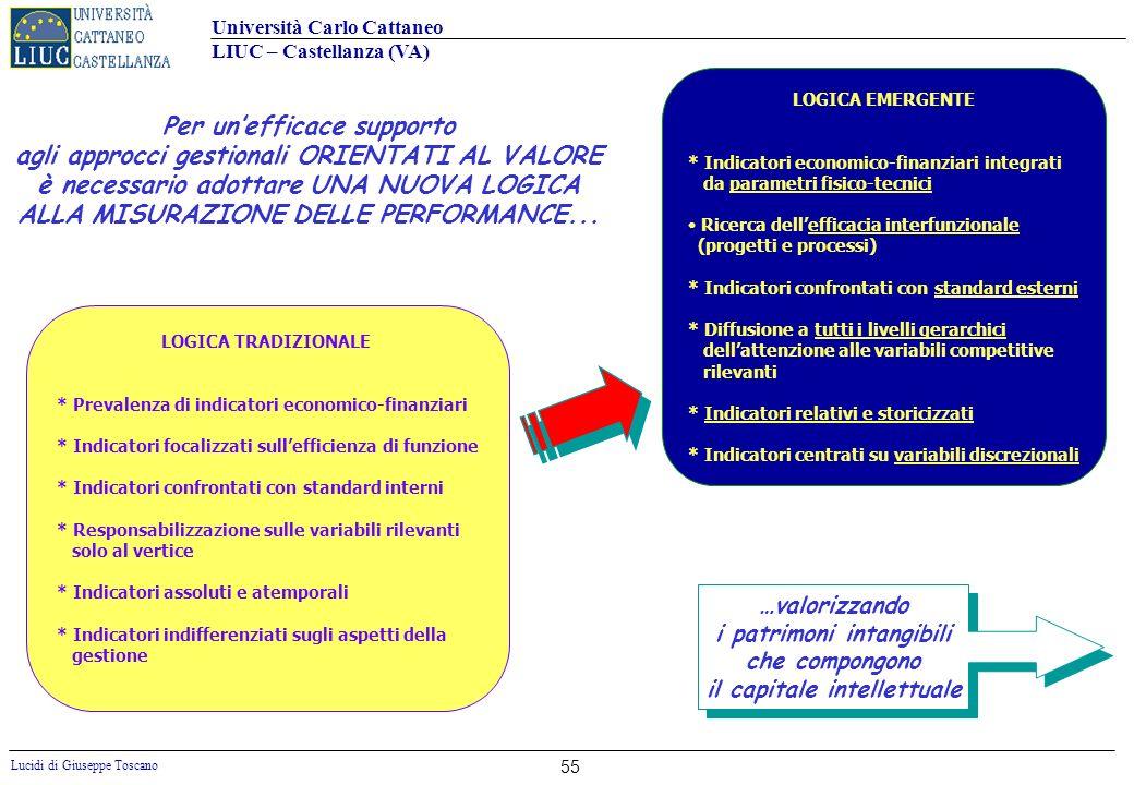 Per un'efficace supporto agli approcci gestionali ORIENTATI AL VALORE