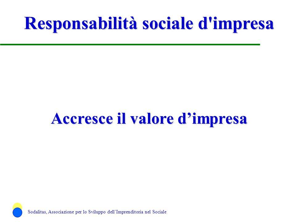 Responsabilità sociale d impresa Accresce il valore d'impresa