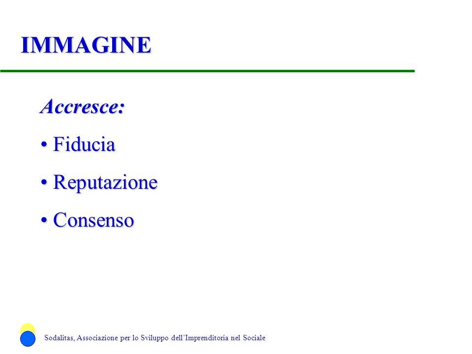 IMMAGINE Accresce: Fiducia Reputazione Consenso
