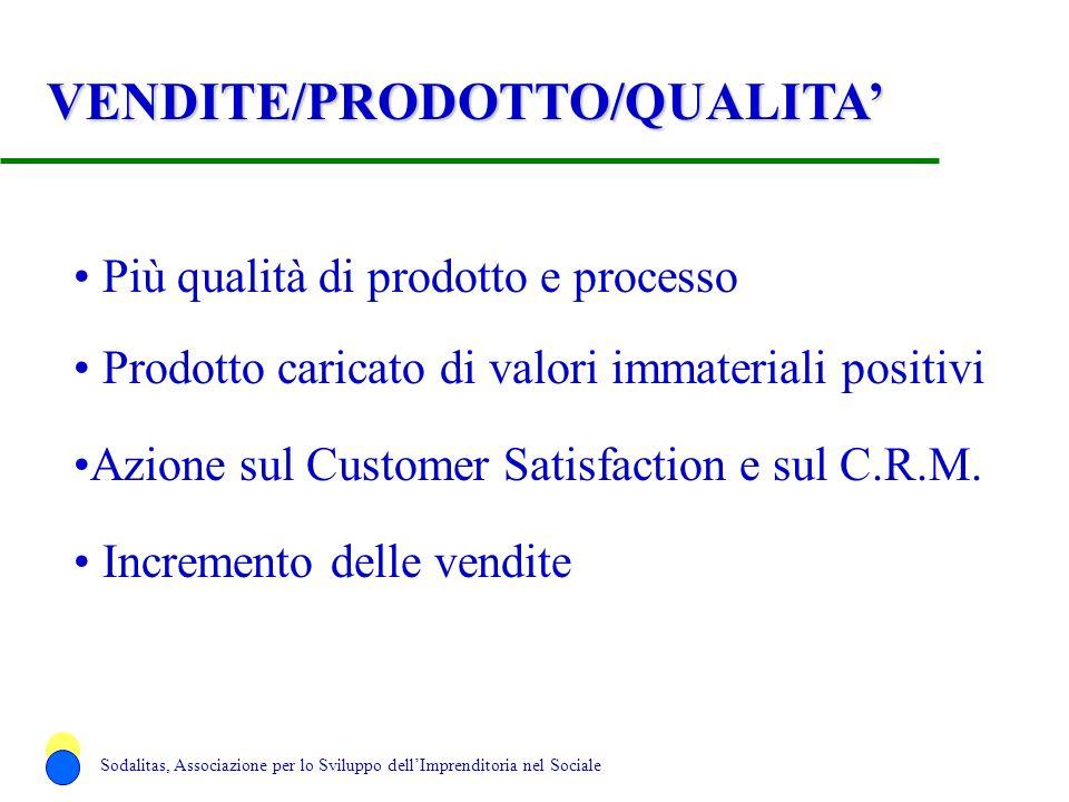 VENDITE/PRODOTTO/QUALITA'
