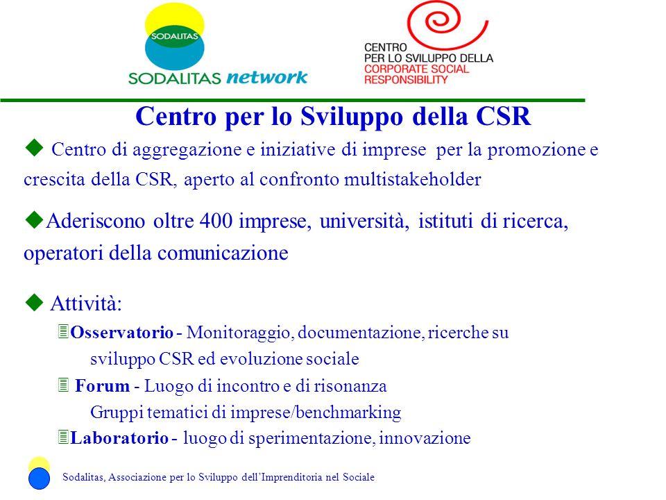 Centro per lo Sviluppo della CSR