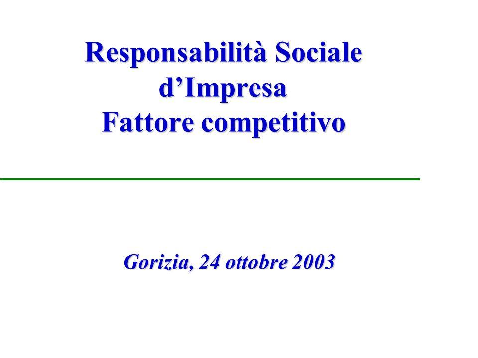 Responsabilità Sociale d'Impresa Fattore competitivo