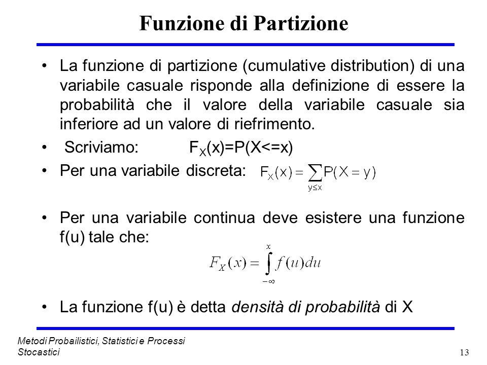Funzione di Partizione