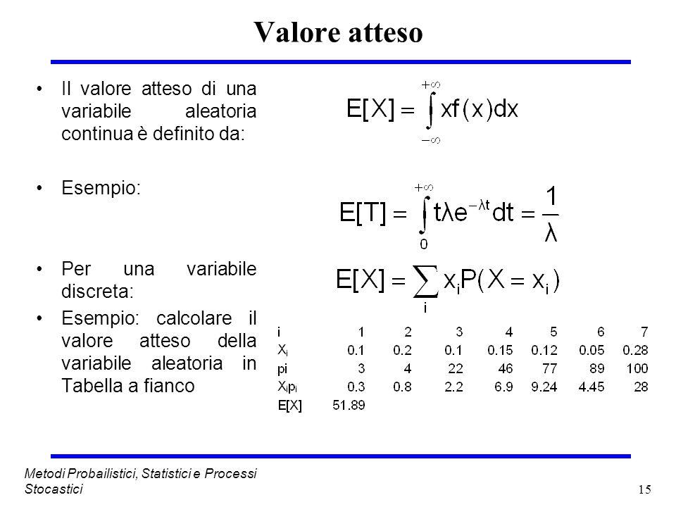 Valore atteso Il valore atteso di una variabile aleatoria continua è definito da: Esempio: Per una variabile discreta:
