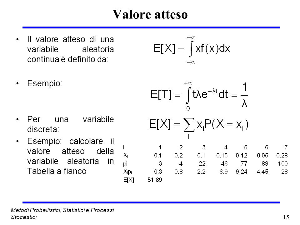 Valore attesoIl valore atteso di una variabile aleatoria continua è definito da: Esempio: Per una variabile discreta: