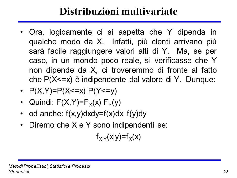 Distribuzioni multivariate