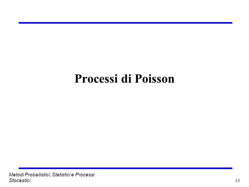 Processi di Poisson Metodi Probailistici, Statistici e Processi Stocastici
