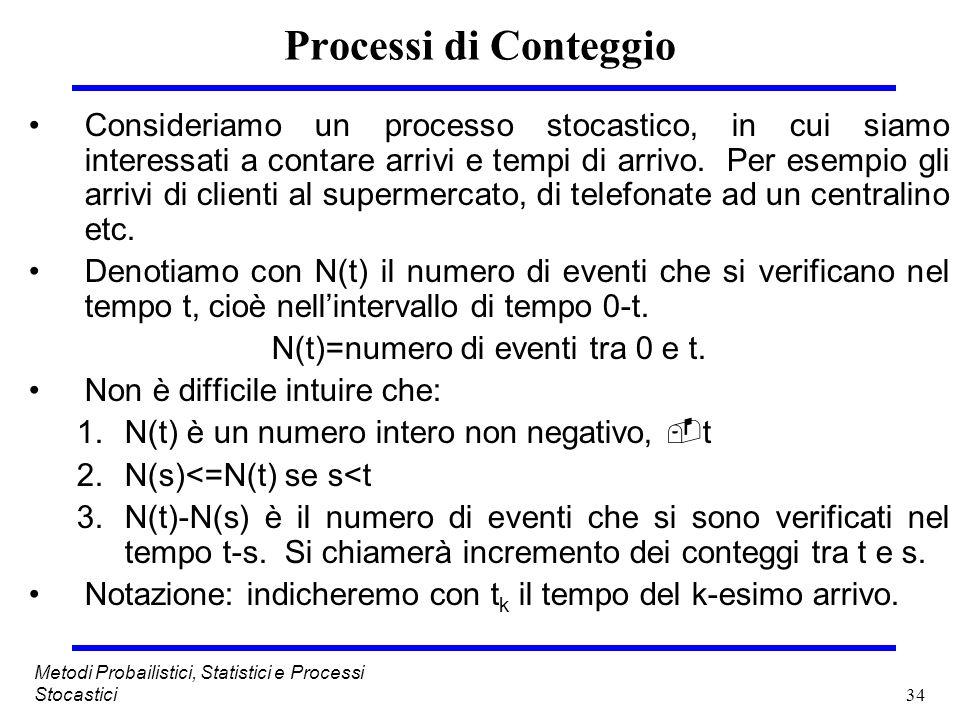 N(t)=numero di eventi tra 0 e t.