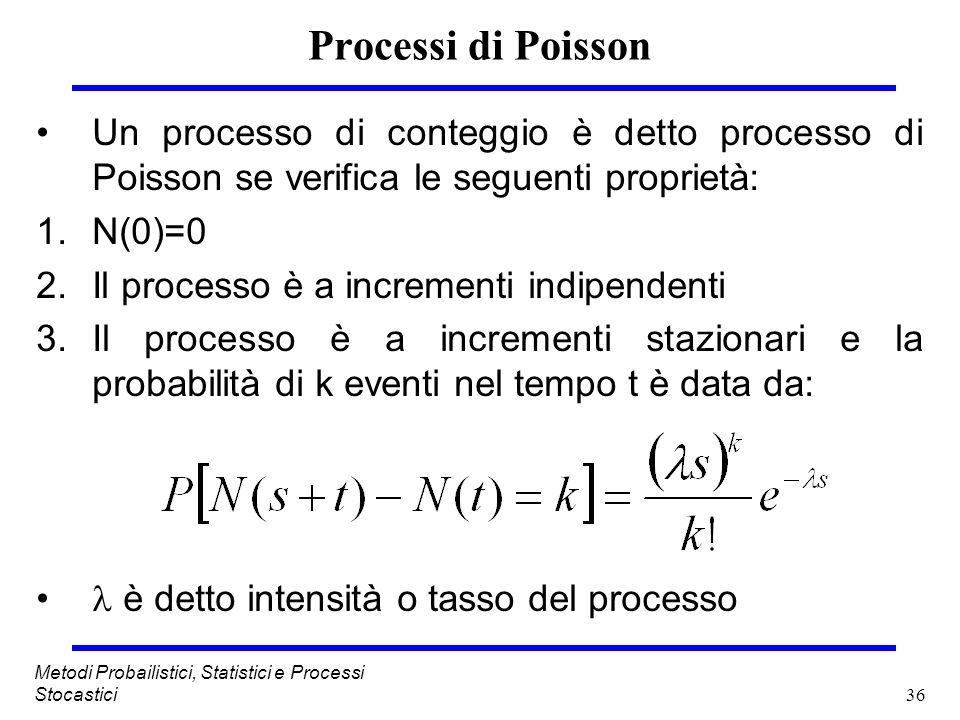 Processi di PoissonUn processo di conteggio è detto processo di Poisson se verifica le seguenti proprietà: