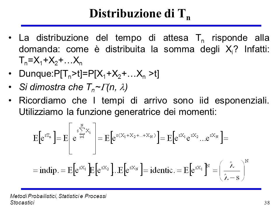 Distribuzione di Tn La distribuzione del tempo di attesa Tn risponde alla domanda: come è distribuita la somma degli Xi Infatti: Tn=X1+X2+…Xn.