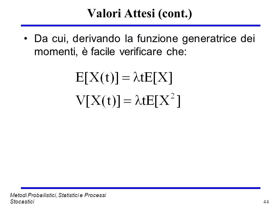Valori Attesi (cont.) Da cui, derivando la funzione generatrice dei momenti, è facile verificare che:
