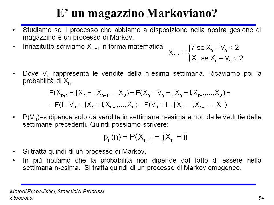 E' un magazzino Markoviano