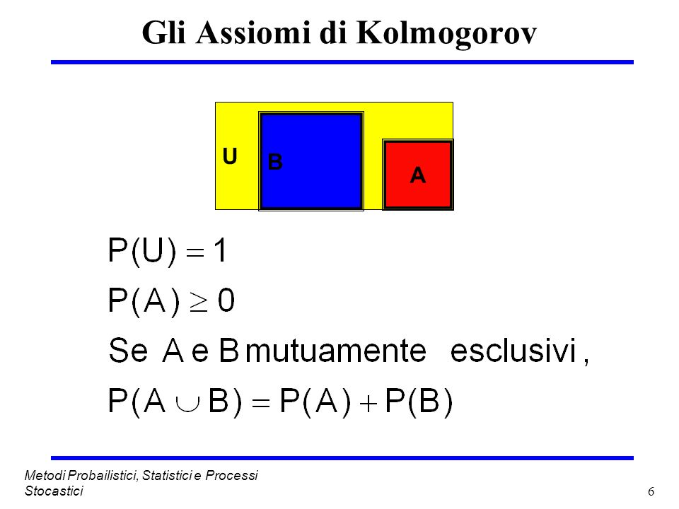 Gli Assiomi di Kolmogorov