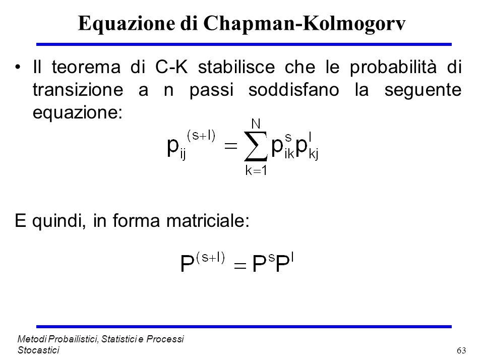 Equazione di Chapman-Kolmogorv