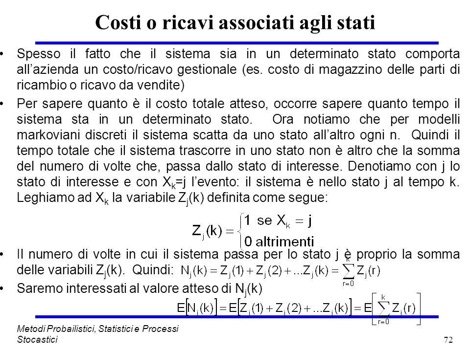Costi o ricavi associati agli stati