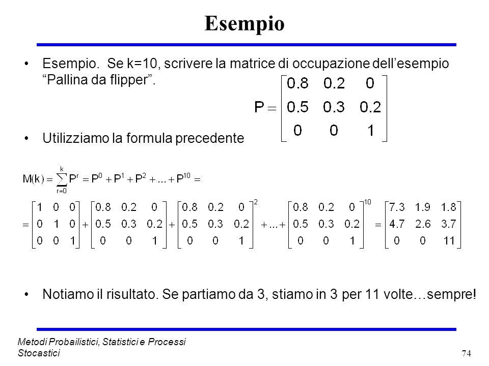 Esempio Esempio. Se k=10, scrivere la matrice di occupazione dell'esempio Pallina da flipper . Utilizziamo la formula precedente.