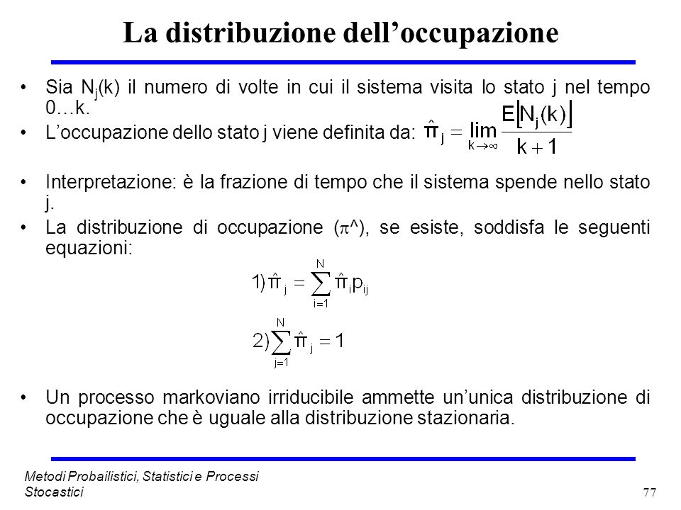 La distribuzione dell'occupazione