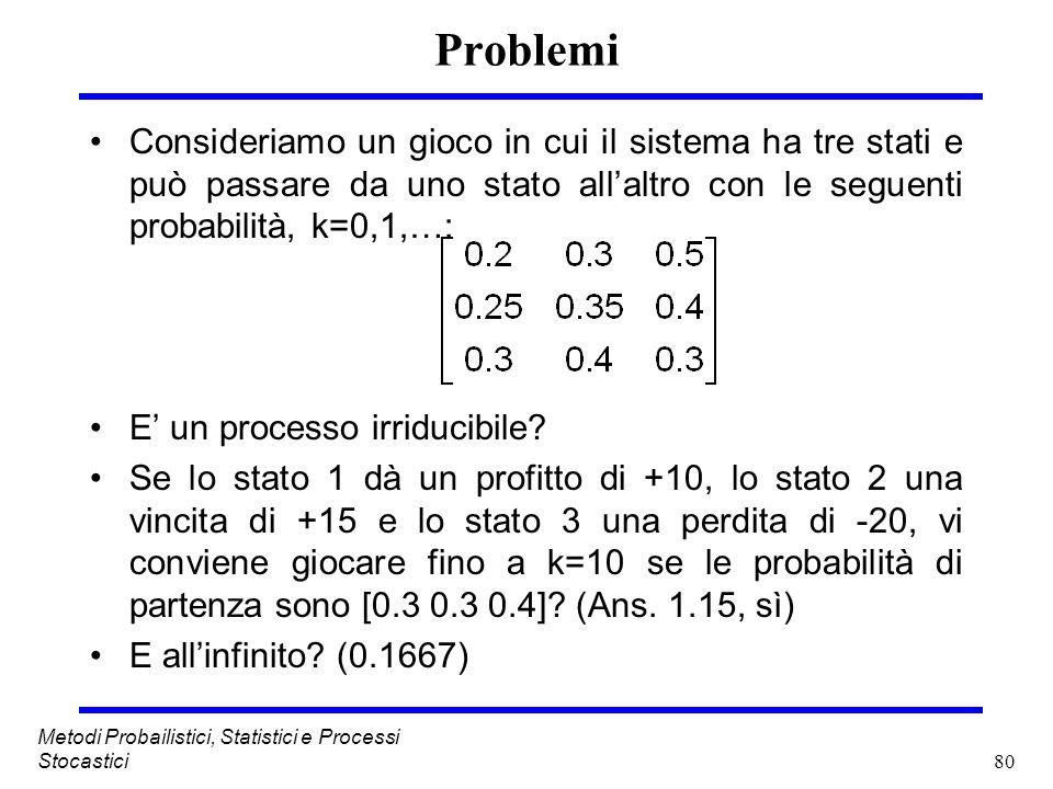 Problemi Consideriamo un gioco in cui il sistema ha tre stati e può passare da uno stato all'altro con le seguenti probabilità, k=0,1,…: