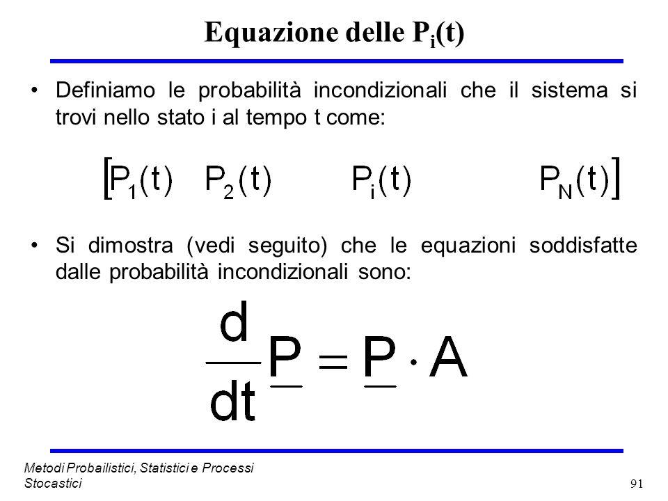 Equazione delle Pi(t)Definiamo le probabilità incondizionali che il sistema si trovi nello stato i al tempo t come: