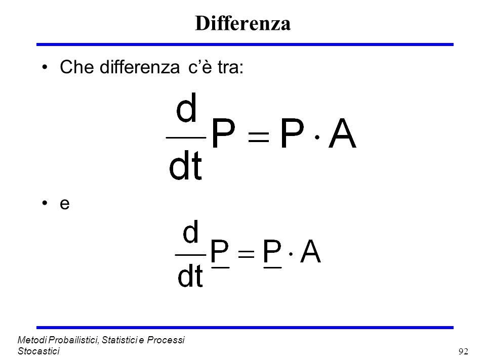 Differenza Che differenza c'è tra: e