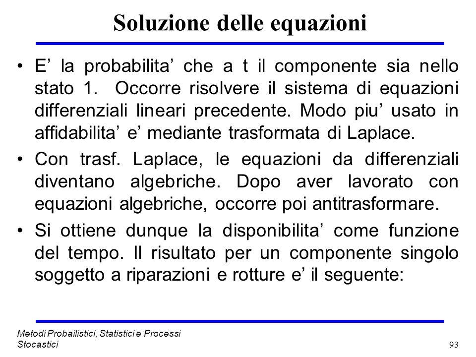 Soluzione delle equazioni