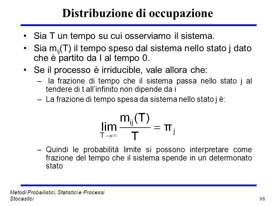 Distribuzione di occupazione
