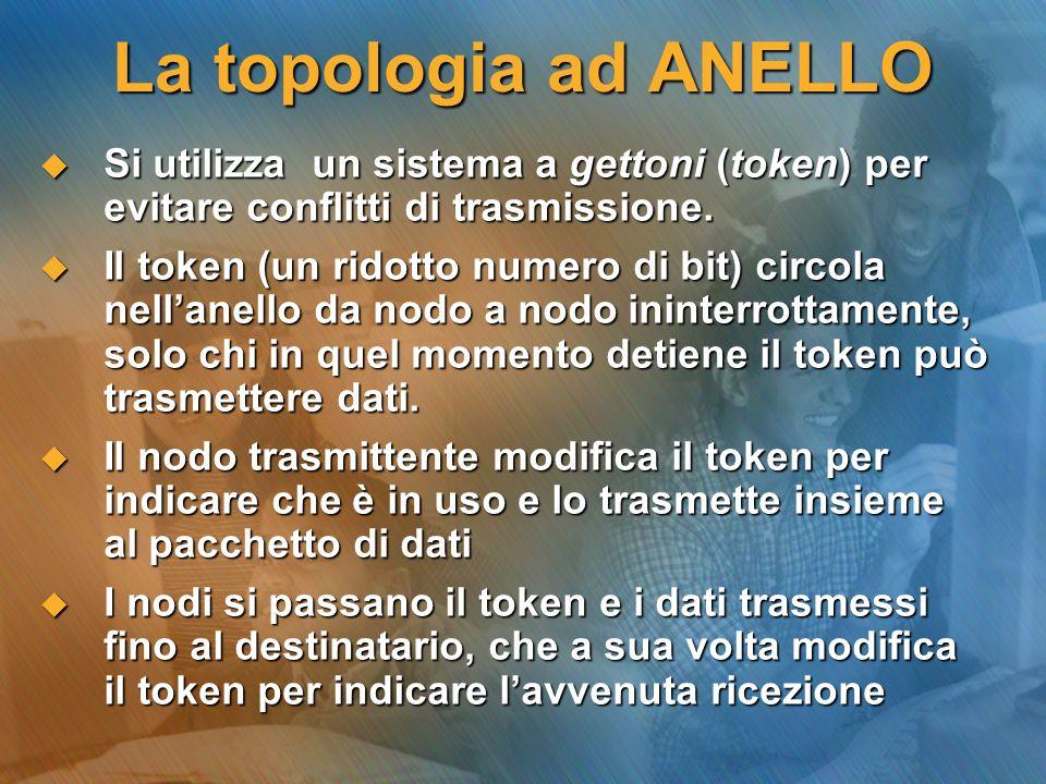 La topologia ad ANELLO Si utilizza un sistema a gettoni (token) per evitare conflitti di trasmissione.