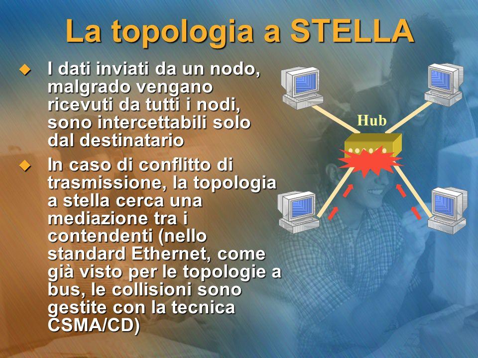 La topologia a STELLA I dati inviati da un nodo, malgrado vengano ricevuti da tutti i nodi, sono intercettabili solo dal destinatario.
