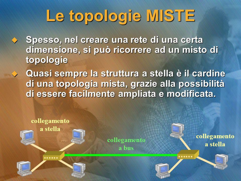 Le topologie MISTE Spesso, nel creare una rete di una certa dimensione, si può ricorrere ad un misto di topologie.