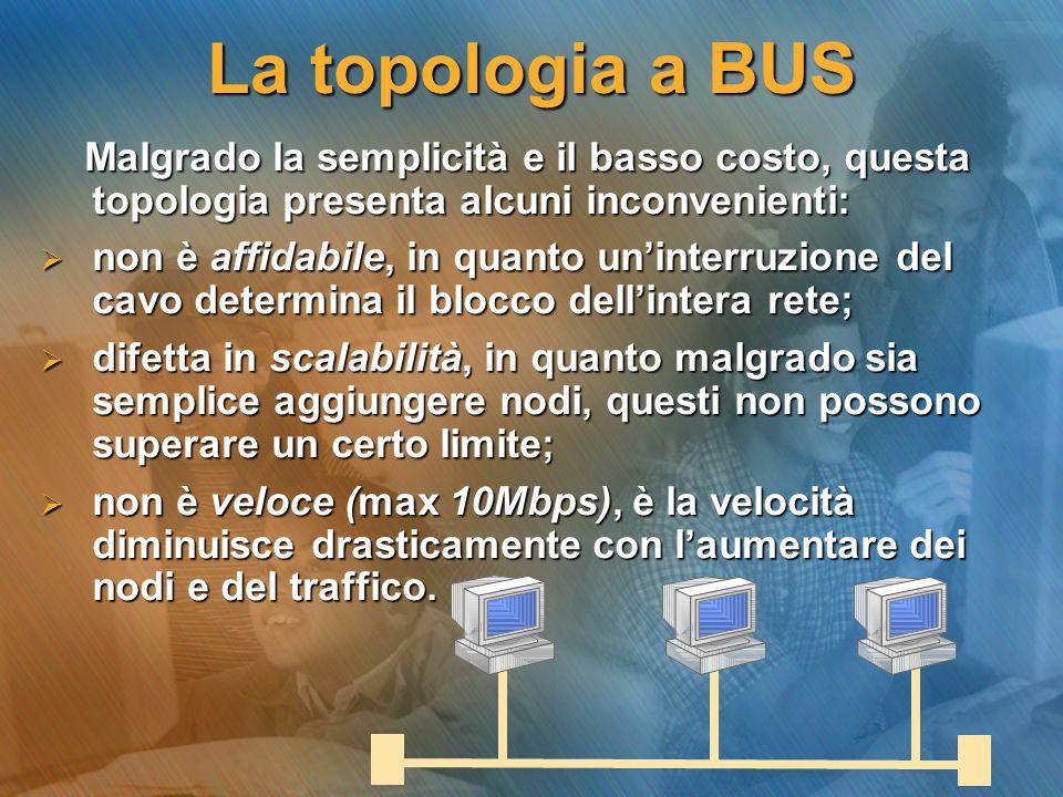 La topologia a BUS Malgrado la semplicità e il basso costo, questa topologia presenta alcuni inconvenienti: