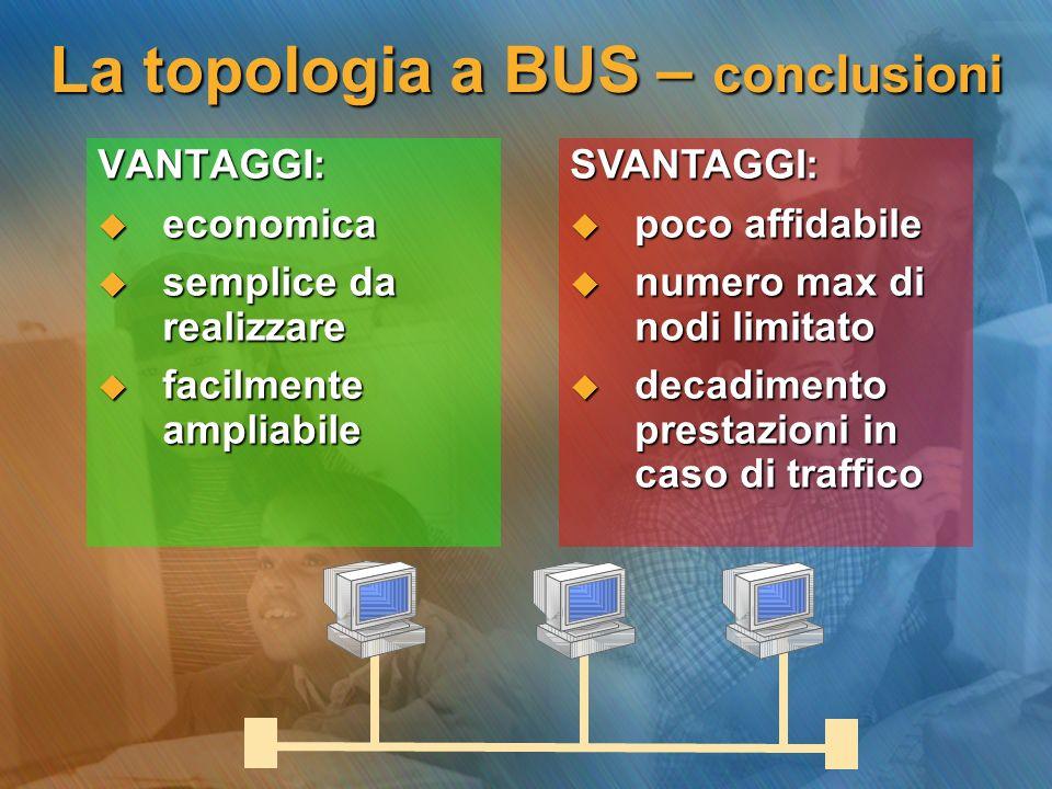 La topologia a BUS – conclusioni