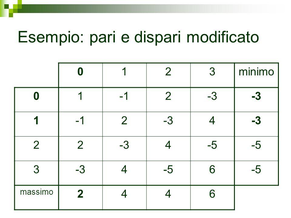 Esempio: pari e dispari modificato