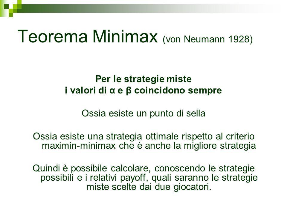 Teorema Minimax (von Neumann 1928)