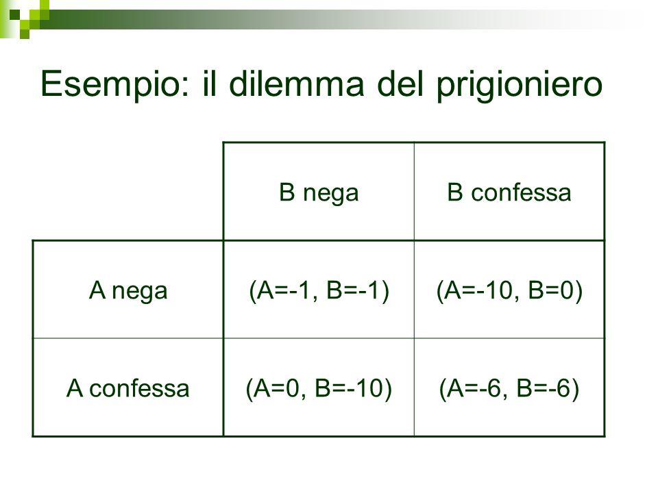 Esempio: il dilemma del prigioniero