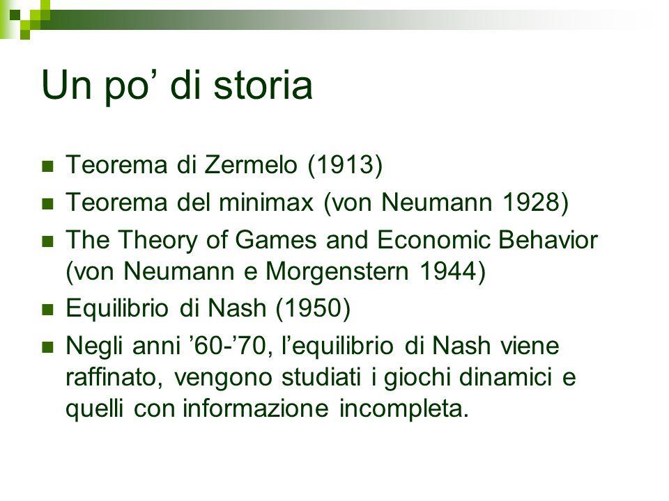 Un po' di storia Teorema di Zermelo (1913)