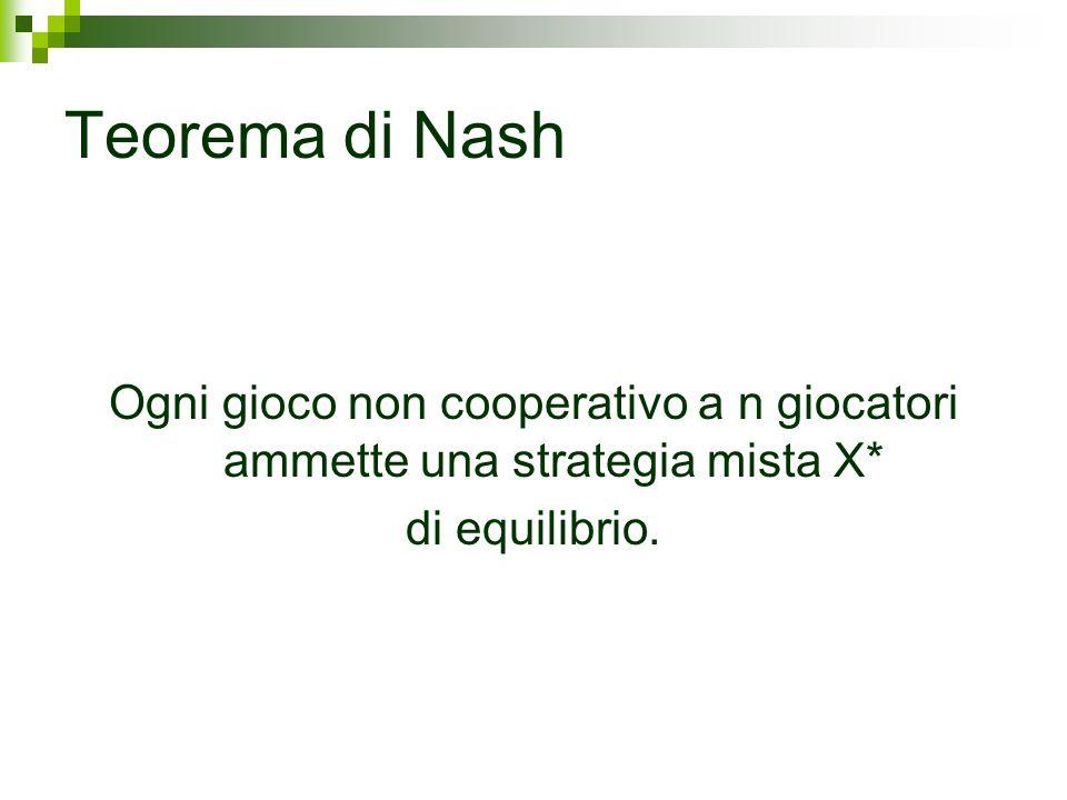 Teorema di NashOgni gioco non cooperativo a n giocatori ammette una strategia mista X* di equilibrio.