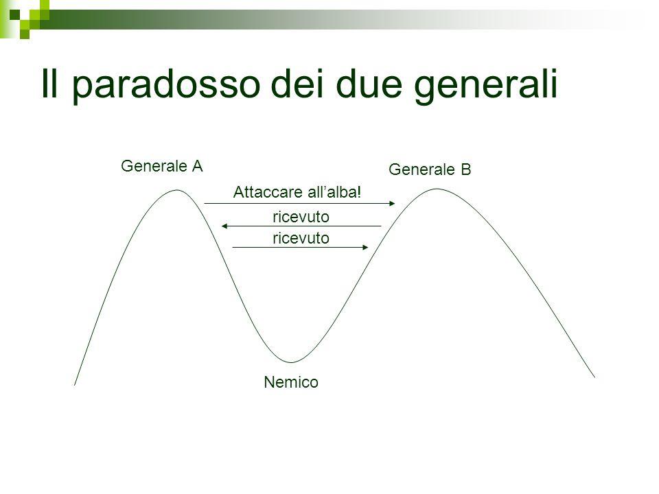 Il paradosso dei due generali
