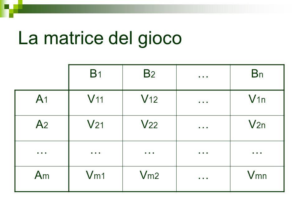 La matrice del gioco B1 B2 … Bn A1 V11 V12 V1n A2 V21 V22 V2n Am Vm1